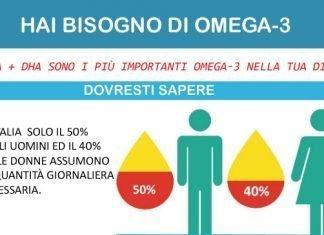 omega-3-infografica